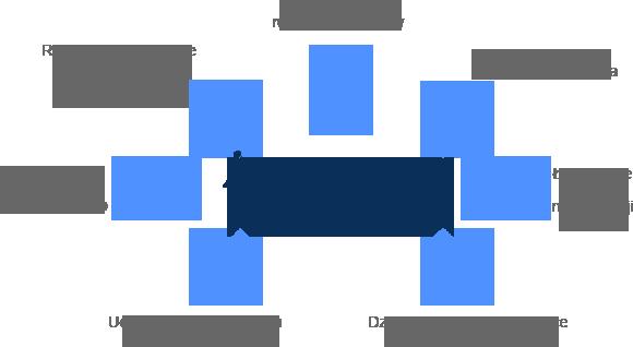 diagram_probiotyki
