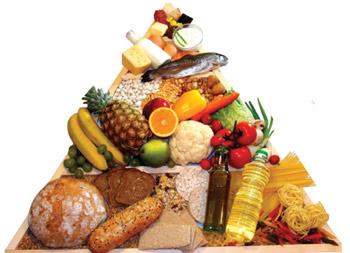 dieta-srodziemnomorska